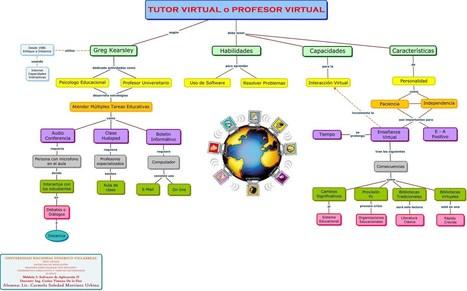CMartinez-Tutor+Virtual.jpg (1600x997 pixels) | Curso e-tutoring | Scoop.it