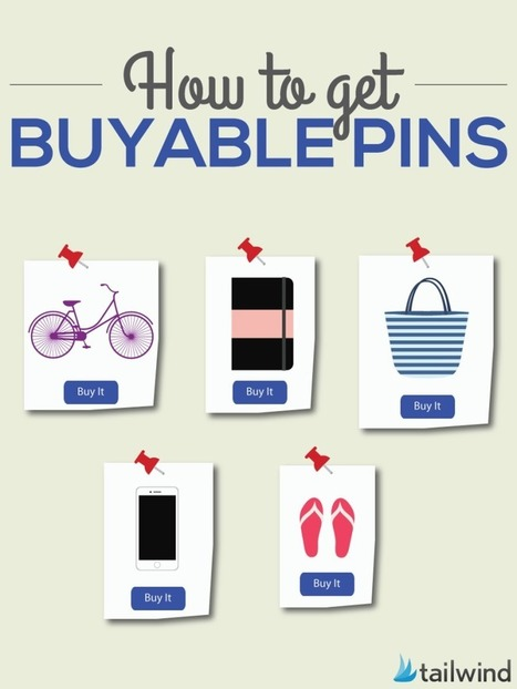 How To Get Buyable Pins | Pinterest | Scoop.it