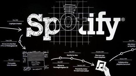 Spotify publie une carte mondiale des goûts musicaux | Le monde sous toutes ses cartes | Scoop.it