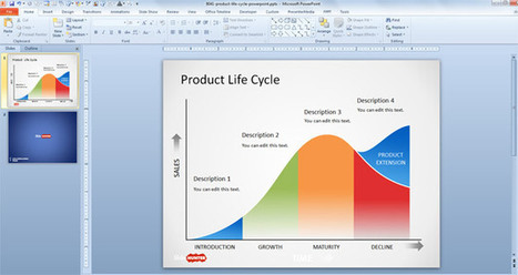 Free Product Life Cycle Curve PowerPoint Template | Bell canada | Scoop.it