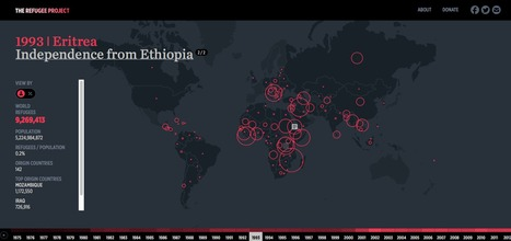 The Refugee Project - An Interactive Infographic | Interactive possibilities | Scoop.it
