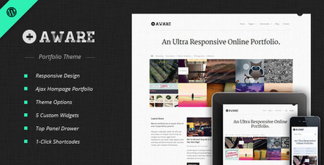 Aware - Responsive Wordpress Portfolio Theme (Portfolio) | Premium Wordpress Themes | Scoop.it