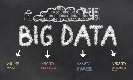Big Data 'Escapes the Lab': Tips for Small Businesses   Ecología - Dietética  y Nutrición   Scoop.it