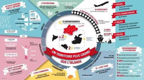Languedoc-Roussillon / Midi-Pyrénées : l'économie, un enjeu majeur | Languedoc Roussillon : actualité économique | Scoop.it