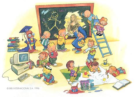 Recursos Primaria en Scoop.it | Recursos Educación Primaria | Scoop.it