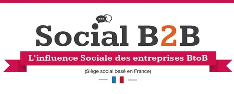[ infographie ] focus sur l'influence grandissante des réseaux sociaux et des stratégies de lead nurturing en BtoB. Une priorité en 2015 ? | Marketing+Services Kitchen | Scoop.it