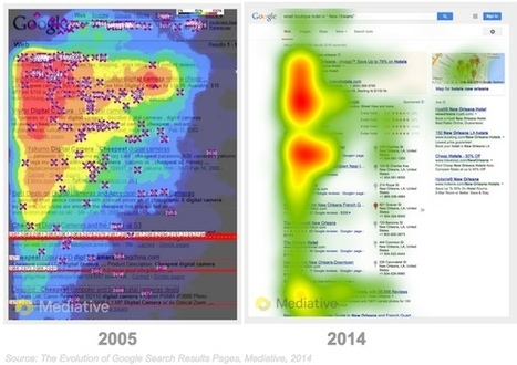 Eye-Tracking Study: How Users View Google Search Result Pages | MarketingHits | Scoop.it