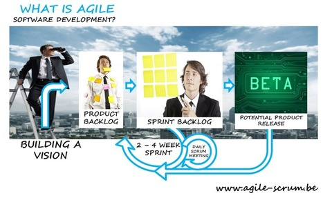 Agile Project Management for Non-Agile Professionals - Agile Scrum | Lean Six Sigma, Lean Startup & Agile Skills | Scoop.it