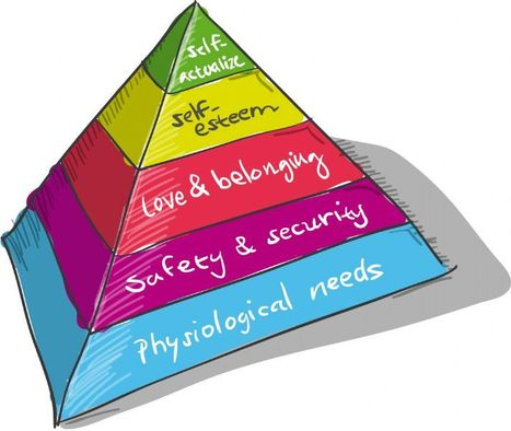 ☼ Maslow's Need Hierarchy: A Need Hierarchy for Teams ☼ | Harmonious and Balanced Workplace | Scoop.it
