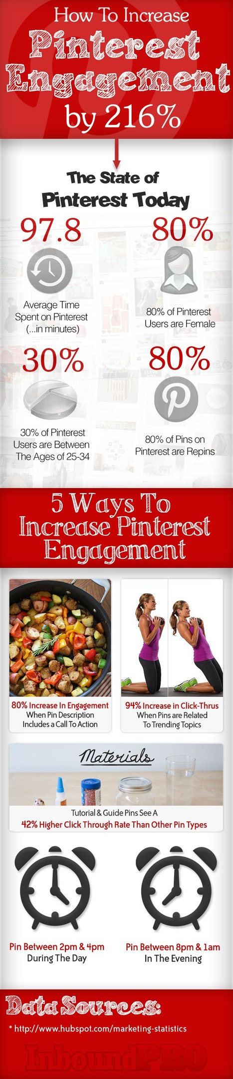 How To Boost Engagement On Pinterest | Social Media, Digital Marketing | Scoop.it