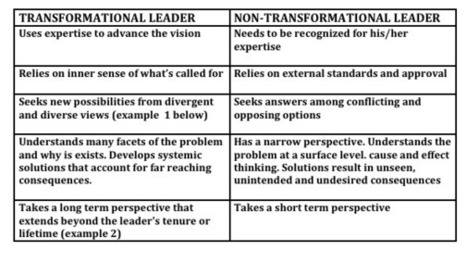 Transformational Leadership - The Dirty Little Secret | 21st Century Teaching and Learning | Scoop.it