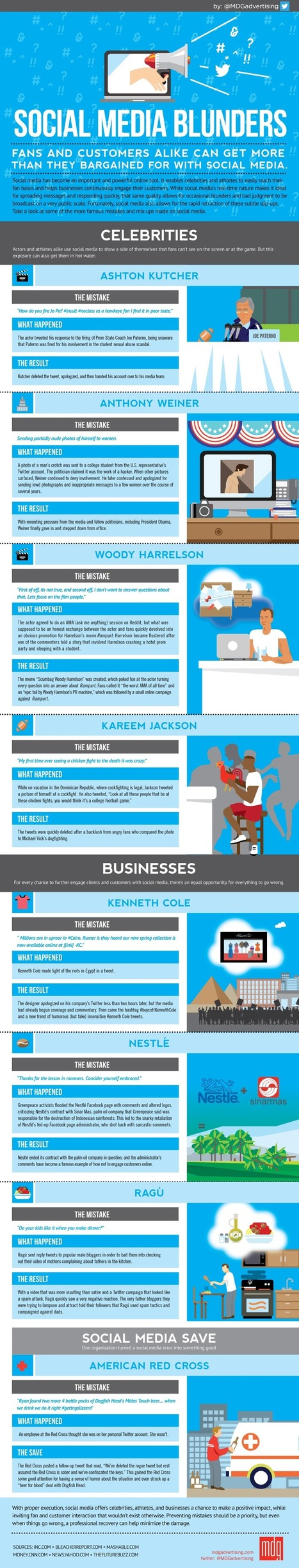 Social Media Blunders from Celebrities and Businesses #infographic /@BerriePelser | WordPress Google SEO and Social Media | Scoop.it