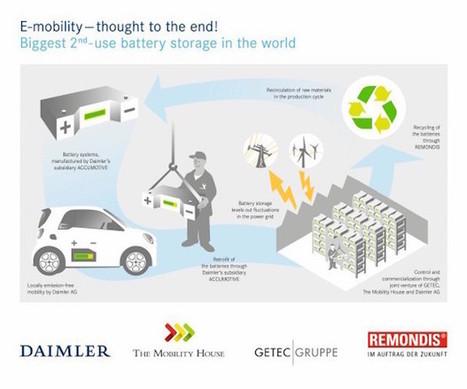 Daimler recyclera des batteries de voitures électriques pour créer d'imposants systèmes de stockage d'énergie   ICARE BATIMENTS INTELLIGENTS   Scoop.it
