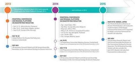 Post-2015 Framework for Disaster Risk Reduction - UNISDR | Progetto ING-REST | Scoop.it