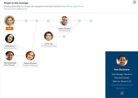 Avec Verse, IBM veut révolutionner la messagerie | Le collaboratif vu par Belharra | Scoop.it