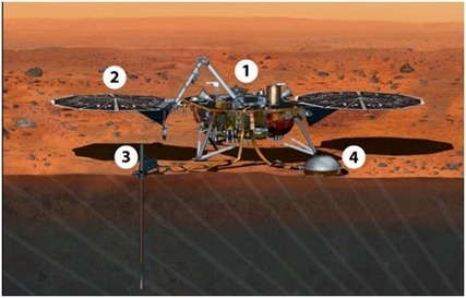 SED - Tremblements de Mars | InSight mission | Scoop.it