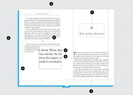 8 Formatting Tips for Creating the Perfect Book Design | Public Relations & Social Media Insight | Scoop.it