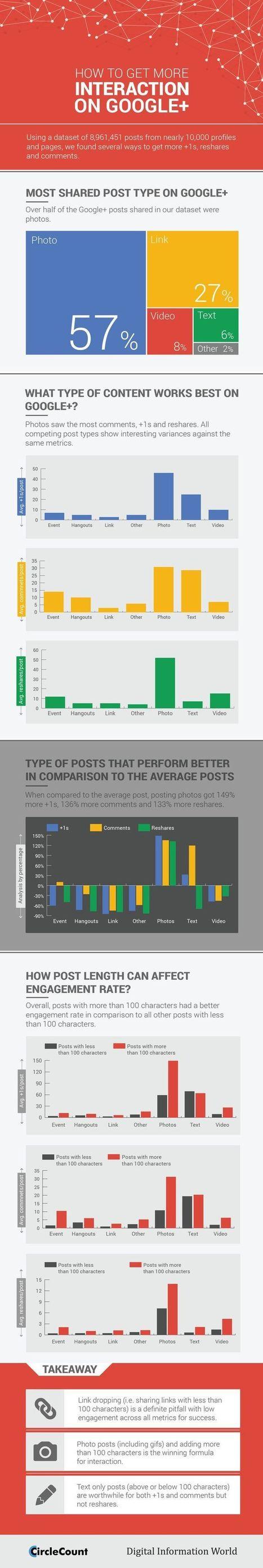 Cómo aumentar la interacción en Google Plus #Infografía   Links sobre Marketing, SEO y Social Media   Scoop.it