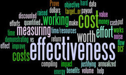 Developing an Effective Social Media Measurement Strategy   Communication Advisory   Scoop.it