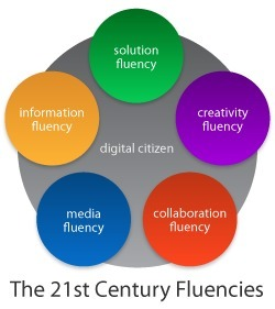 21st Century Fluency Project | William Floyd Elementary - 21st Century Learning | Scoop.it
