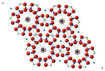 Physicists discover new state of the water molecule | Dr. Goulu | Scoop.it