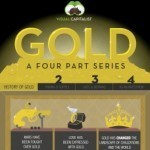 A History of Gold: Infographic (Great 5 part series about gold) | Business and Marketing | Scoop.it
