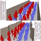 Keep-Left Behavior Induced by Asymmetrically Profiled Walls | Papers | Scoop.it