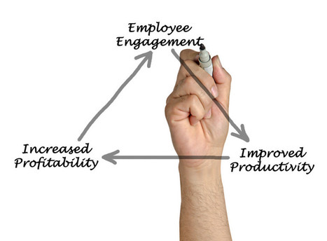 What Employee Engagement Means to Your Bottom Line | The Art of Communication | Scoop.it