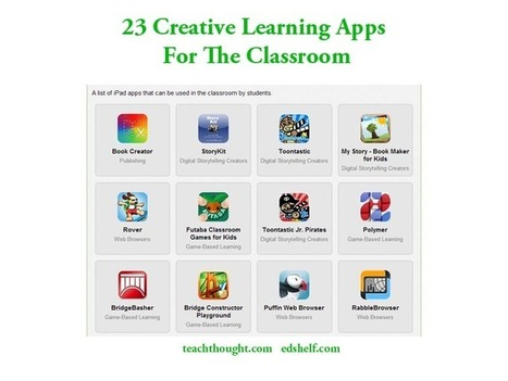 23 Creative Learning Apps For The Classroom From edshelf | ipads Primary education | Scoop.it