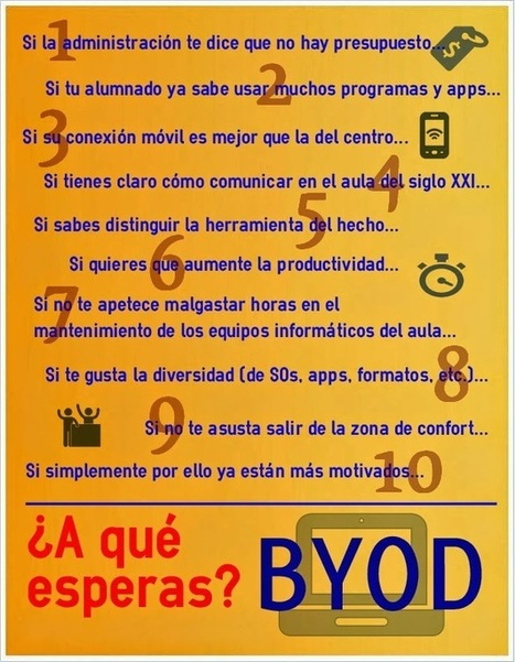 Escoler: Animando al BYOD | Mi clase en red | Scoop.it