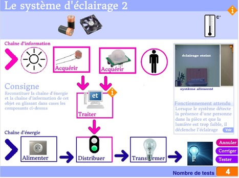 Techno 4eme - Evaluations formatives : Chaîne d'énergie, chaîne d'information | Ressources pour la Technologie au College | Scoop.it