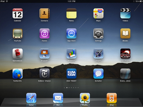 Innovate My School - 107 favourite iPad apps for learning | AC Library News | Scoop.it
