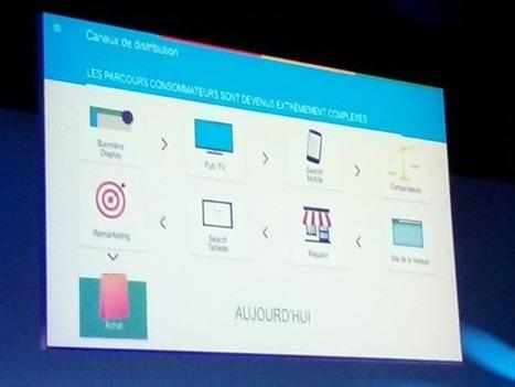 [E-Commerce One to One] Les nouveaux enjeux du retail selon Google | Nouveaux usages en point de vente | Scoop.it