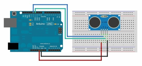 arduino-new-ping - Fast ultrasonic Arduino library for the HC-SR04, SRF05, SRF06, DYP-ME007 & Parallax PING))) ultrasonic distance sensors - Google Project Hosting   Arduino in the Classroom   Scoop.it