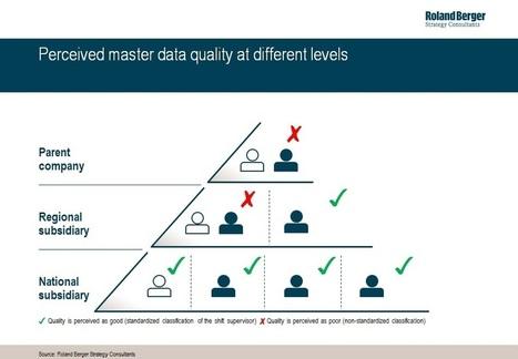 Success factors for master data management | Roland Berger News | Media | Roland Berger | Master Data Management | Scoop.it