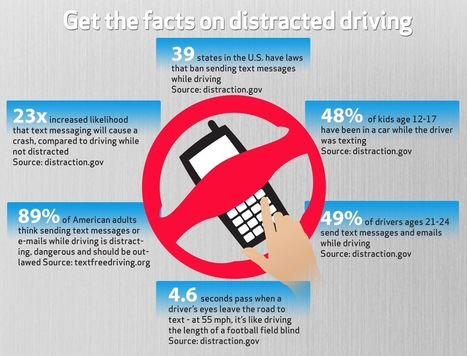Keep Your Eyes On The Road Take The Pledge | texting and driving | Scoop.it