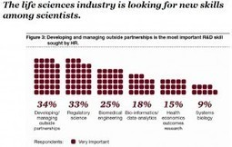 Where, Oh Where, Has All The Pharma Talent Gone? // Pharmalot | Pharmaceutics_R&D | Scoop.it