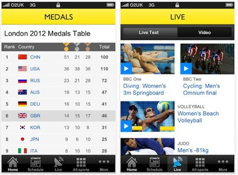 Olympics 2012: BBC says Apple iOS and Android beat Windows for mobile | Using the Mac | Scoop.it