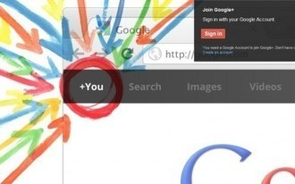 25 Google+ Educators You Need In Your Circles | Education Tech & Tools | Scoop.it