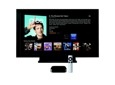 Will Apple be a power player in the future TV business? | The Future of Social TV | Scoop.it