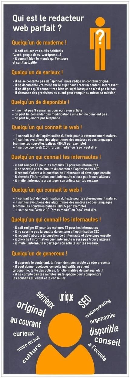Qui est le rédacteur parfait ? [Infographie] | Redacweb | Les News Du Web Marketing | Scoop.it