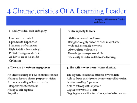 4 Characteristics Of Learning Leaders | TeachThought | 21st Century Teaching and Learning | Scoop.it