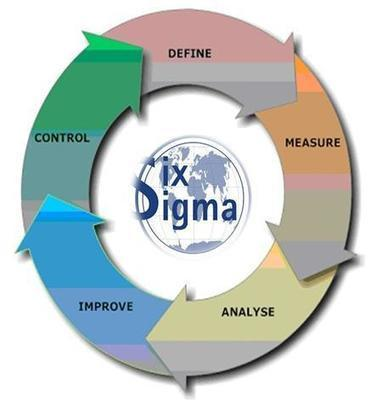 Design for Six Sigma Training – Know the importance   Media Search Group   Scoop.it
