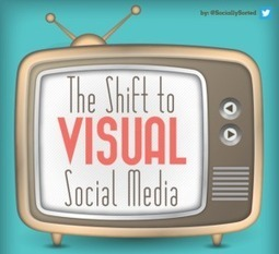The Shift to Visual Social Media - 6 Tips for Business [Infographic] | Socially Sorted | Book Promotion and Marketing | Scoop.it