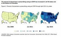 ONC data: 70% of providers use e-prescribing through an EHR - EHRIntelligence.com | Electronic Health Information Exchange | Scoop.it