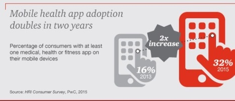PwC report : Top health industry trends and issues 2016 | Digital marketing pharma | Scoop.it
