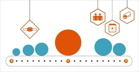 """La nouvelle étude TNS sur les usages des téléspectateurs dans le monde :  """"Connected Life 2014""""   Mon second écran   Scoop.it"""