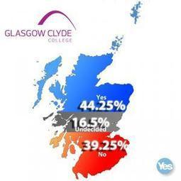 Glasgow Clyde students back Yes in #indyref Vote | Yes Scotland | Referendum 2014 | Scoop.it