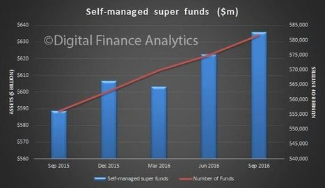 Super Now Worth $2.15 Trillion | Banking & Financial Services | Scoop.it