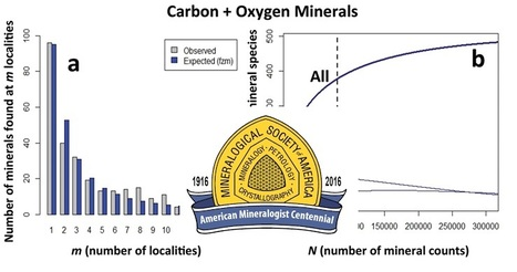Carbon mineral ecology: Predicting the undiscovered minerals of carbon | Mineralogy, Geochemistry, Mineral Surfaces & Nanogeoscience | Scoop.it